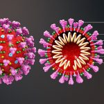 Having a steroid injection during the Coronavirus pandemic. What are the additional risks?